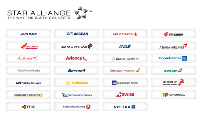 star-alliance-members